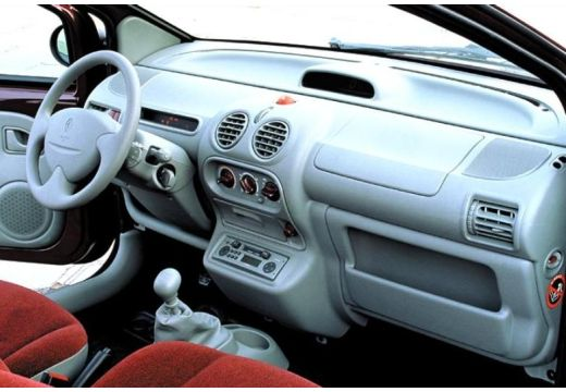 2004 Renault Twingo 12 16v Related Infomationspecifications