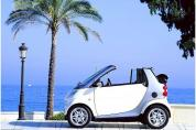 SMART Fortwo Cabrio 0.7 Brabus Softip (2004-2007)