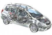 TOYOTA Corolla Verso 1.8 Linea Sol (Automata)  (2001-2004)
