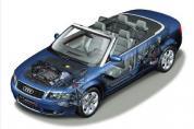 AUDI A4 Cabrio 1.8 T Multitronic (2002-2006)