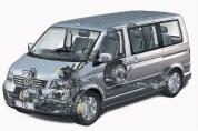 VOLKSWAGEN Transporter 3.2 V6 Multivan Business Tiptronic (2006-2007)