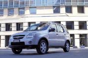 SUZUKI Ignis 1.3 GC AC 4WD Limitált