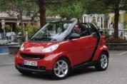 SMART Fortwo Cabrio 0.8 cdi Pure Softip (2007-2010)